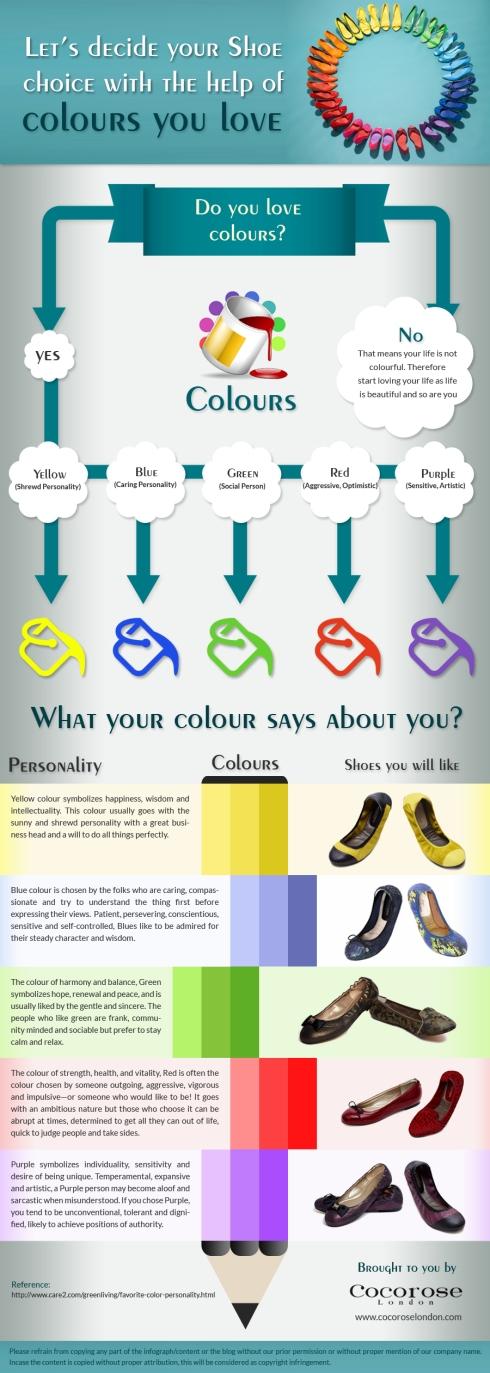 cocoroselondon-infographics6